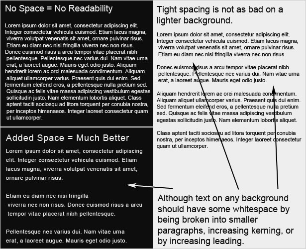 Text White Space